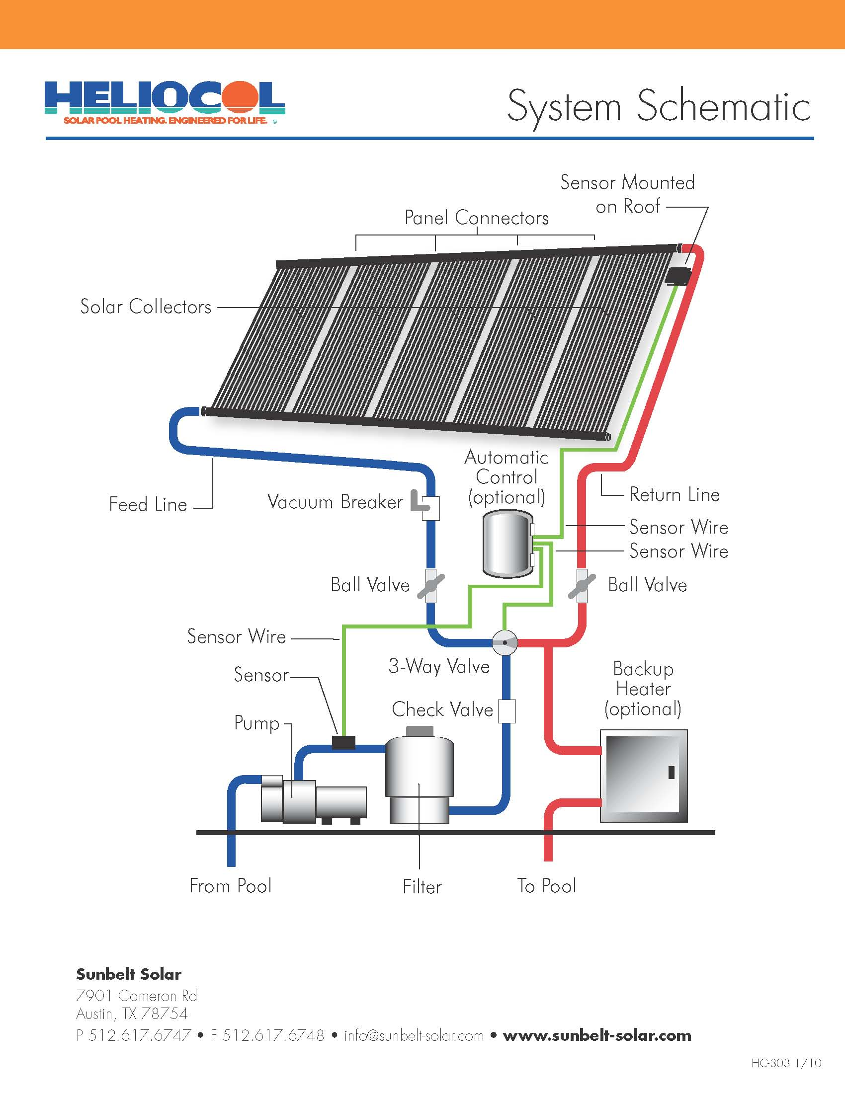 Buy Heliocol Solar Pool Heaters Save Thousands Of Dollars